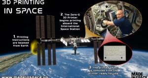 The-First-3D-Object-Printed-in-Space