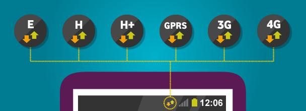 قدرت سیگنال 4G 3G E GPRS