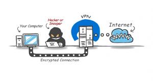 Best VPN Protocol