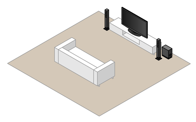 2.1 surround setup