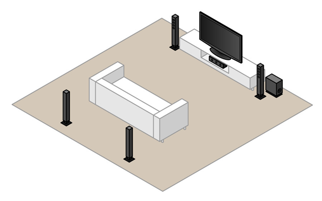 5.1-surround-setup