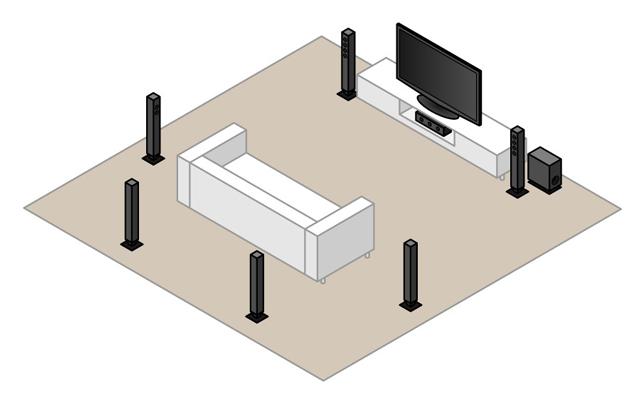 7.1-surround-setup