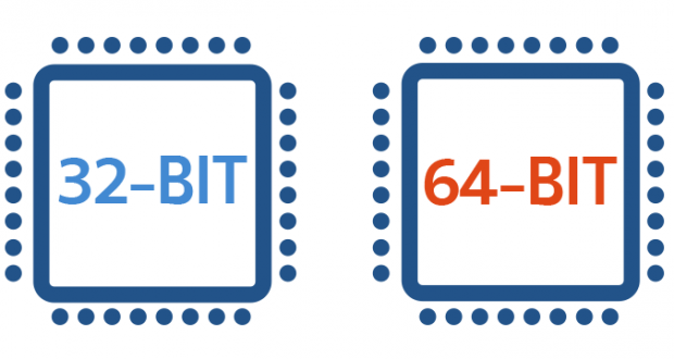 32bit vs 64bit os