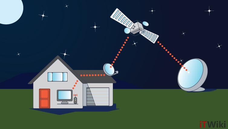 محدودیت های فنی اینترنت ماهواره ای